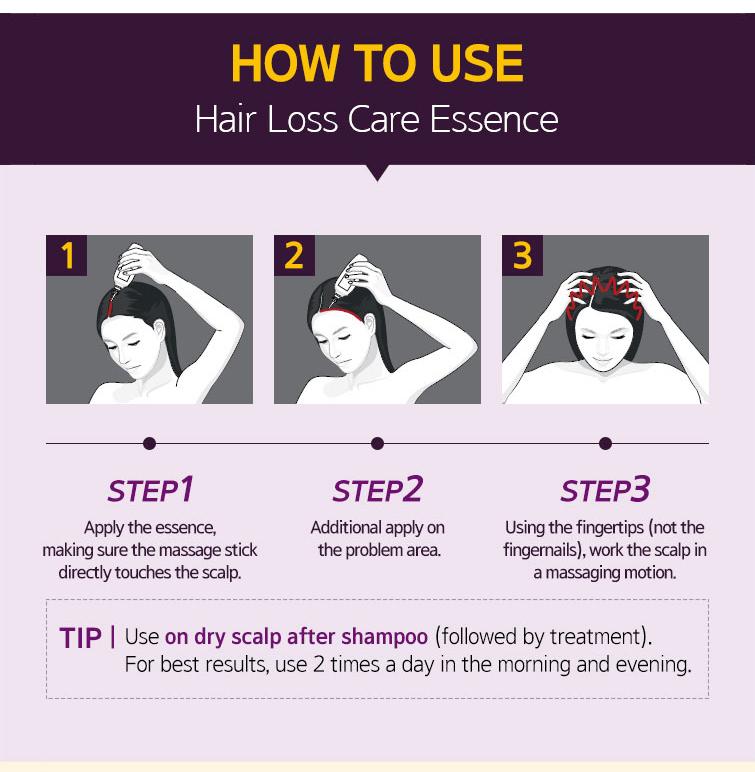 Ryo Hair Loss Care Essence 75ml