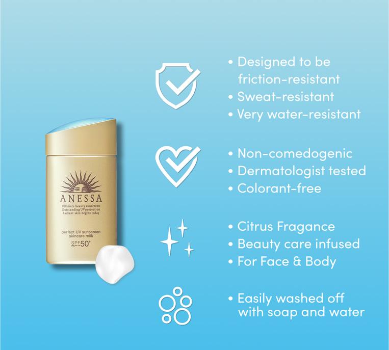 Anessa Perfect UV Sunscreen Skincare Milk A 60ml
