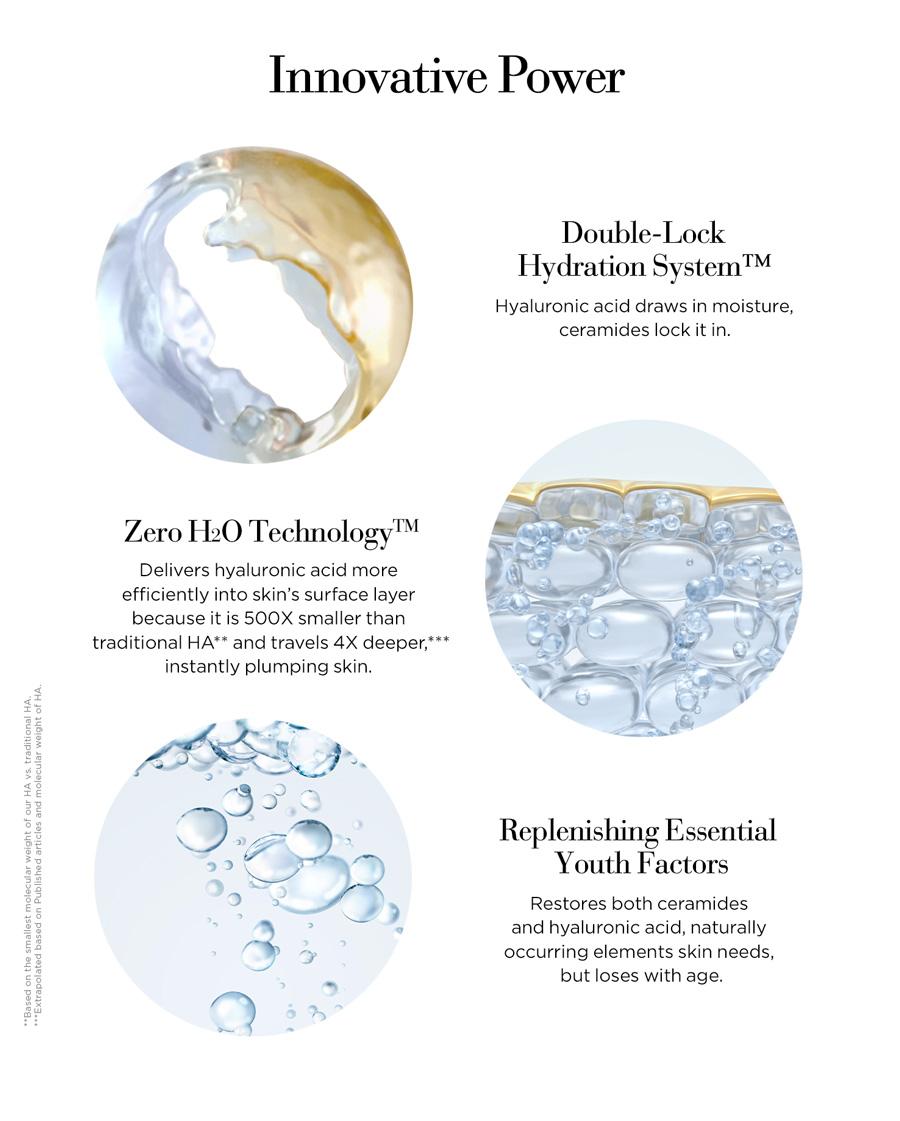 Elizabeth Arden Hyaluronic Acid Ceramide Capsules Hydra Plumping Serum