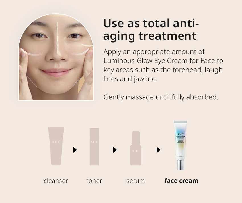 AHC Luminous Glow Real Eye Cream For Face