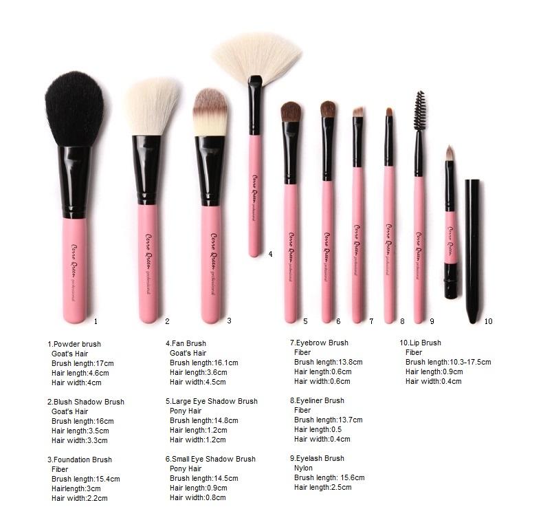 Professional Makeup Brushes Tutorial